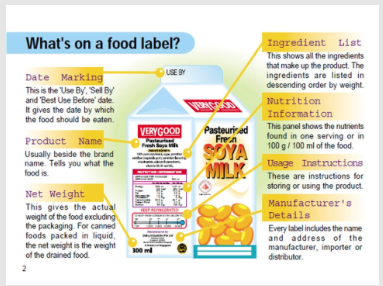 Are you Reading Food Labels?